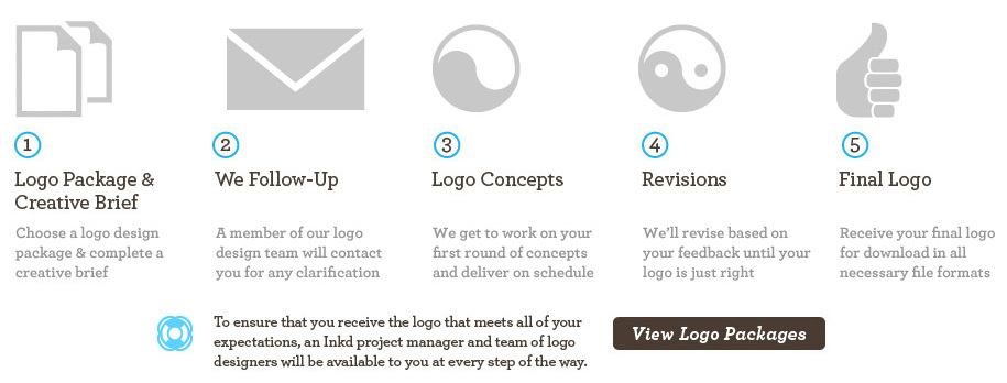 Inkd Logo Design Process